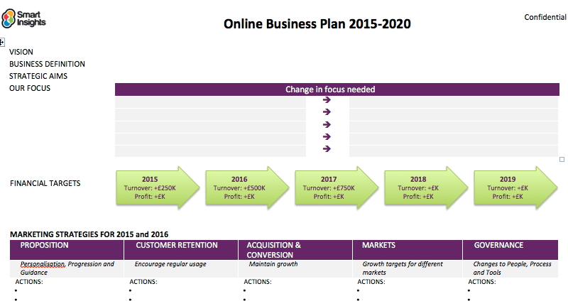 Online Business Plan Summary Template
