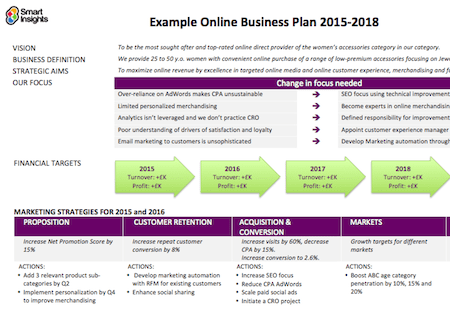 Online business plan summary template smart insights online business plan example template accmission Gallery