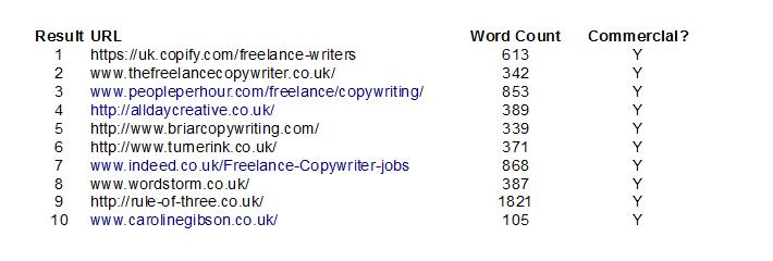 serpcopywriter