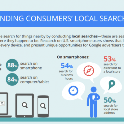 understandingconsumer's_local_search_behaviour