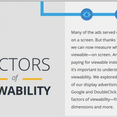 Googleadviewabilityinfographic