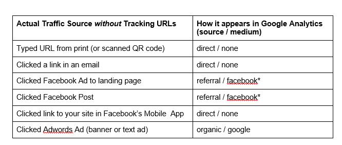 googlecampaigntracking