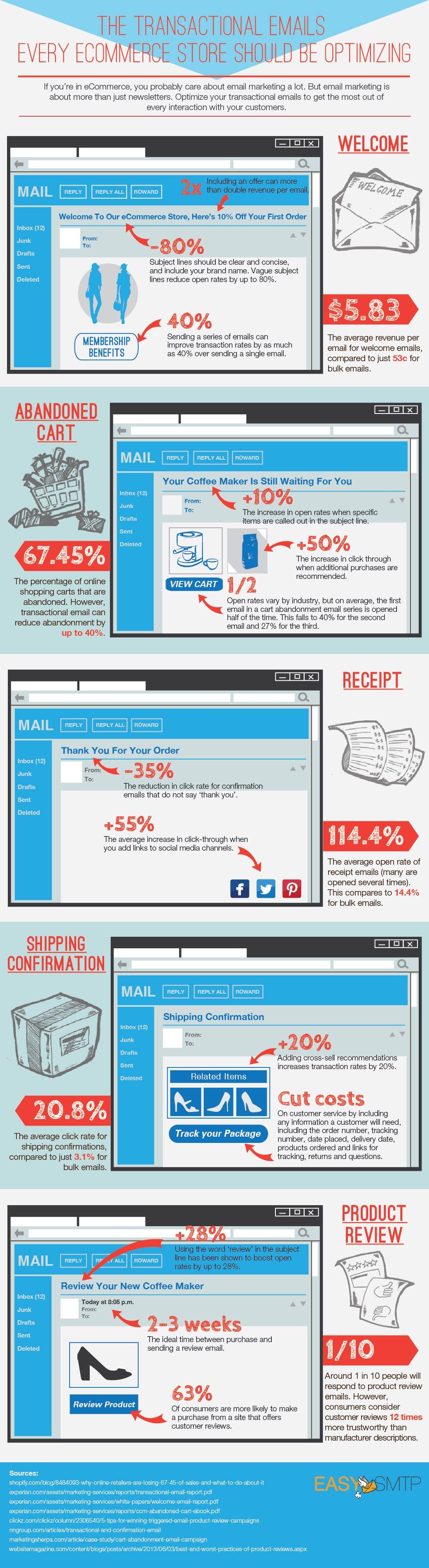 infographic_ecommerce