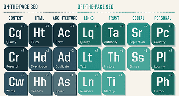 seo-success-factors-2015