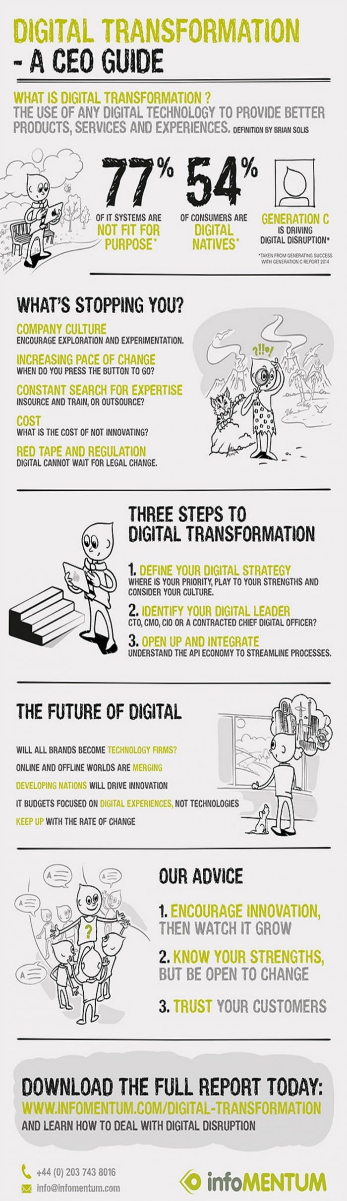 What 39 s driving digital transformation infographic for Digital marketing materials