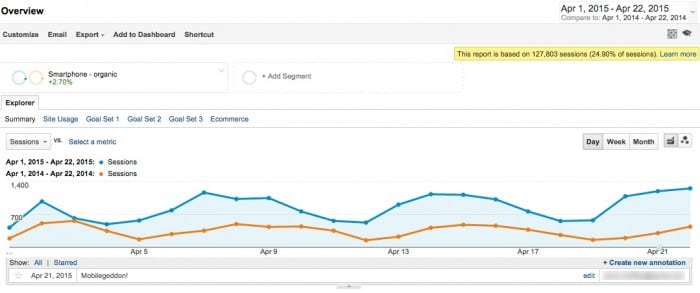 3 Review impact of mobile SEO Google Analytics