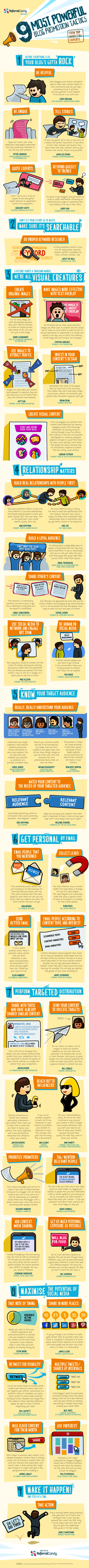 9 ways to promote your blog posts