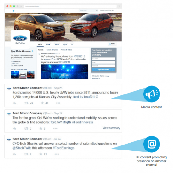 Ford twitter account