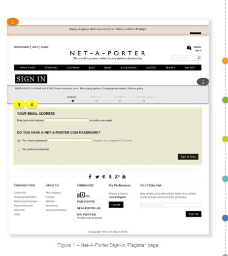 Net a Porter sign up