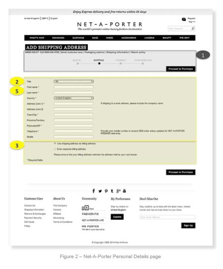 Net A Porter sign up process