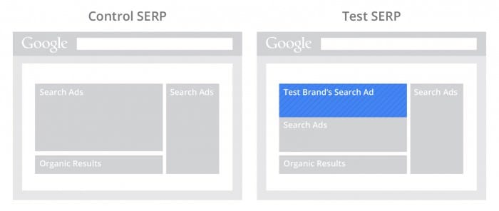 Brand awareness adwords search test