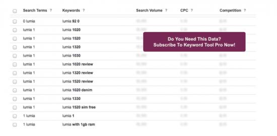 Keyword.io Search Term Example