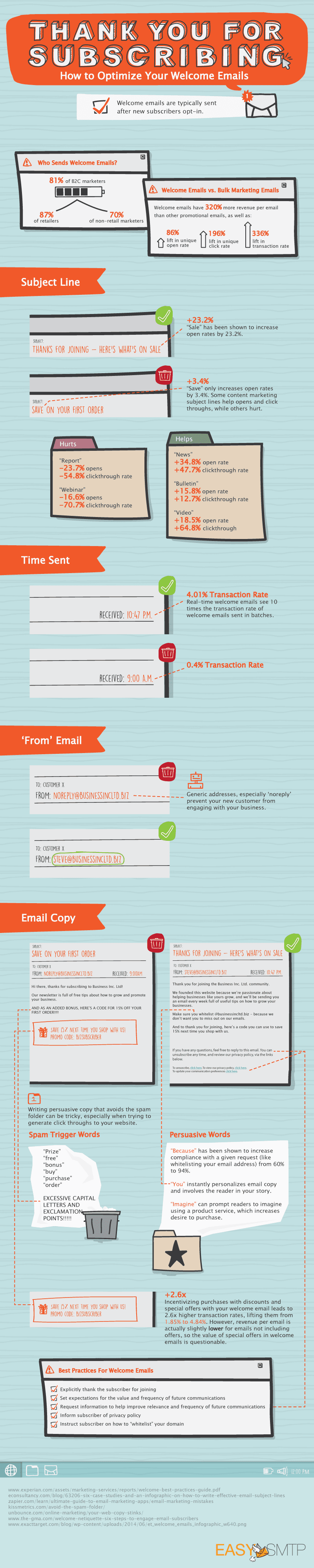 thank you for subscribing email infographic