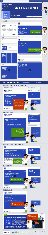 Facebook image dimensions