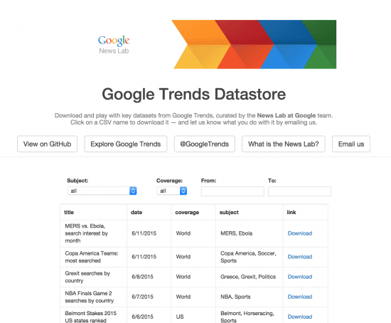 google trends datasore