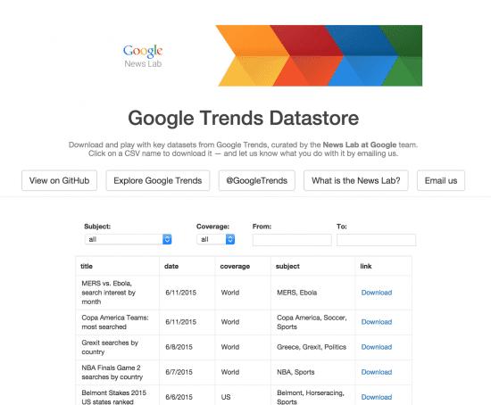 google trends datasore