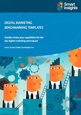 Digital Marketing Maturity – new research #ChartOfTheDay