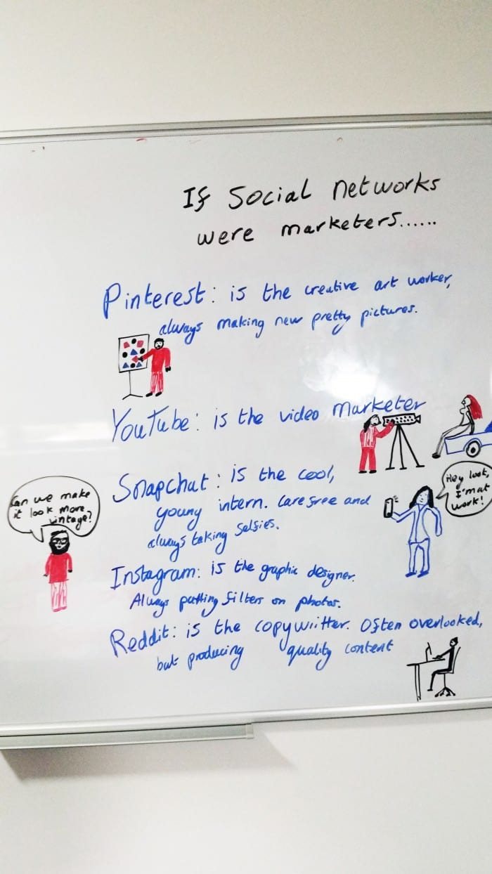 if social networks were marketers