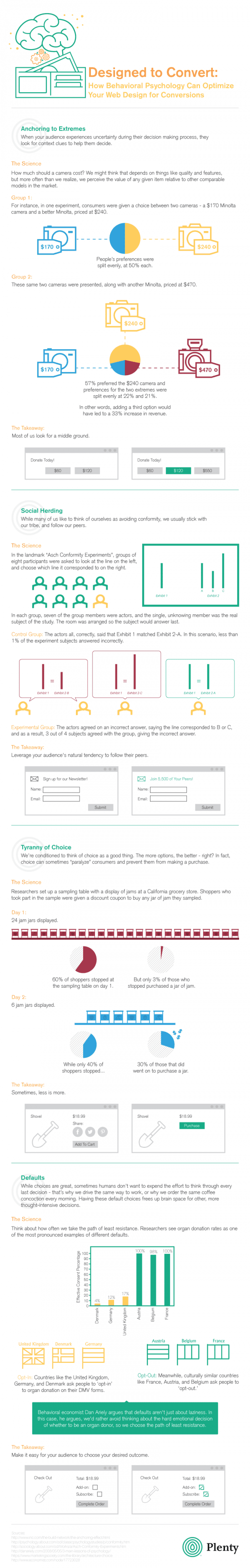 """Choice Architecture: How To """"Nudge"""" Your Website Visitors Into Conversions [Infographic]"""