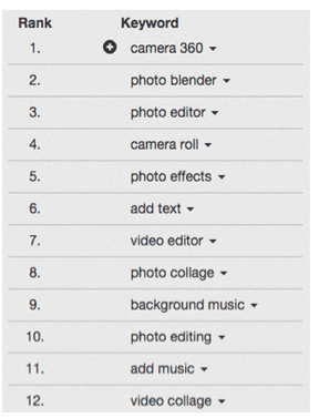 App Store Keywords