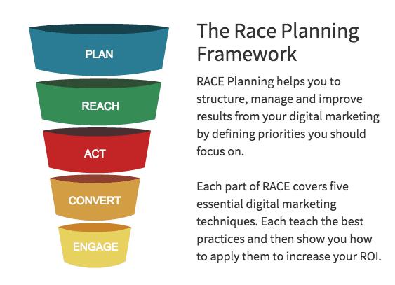 RACE planning framework