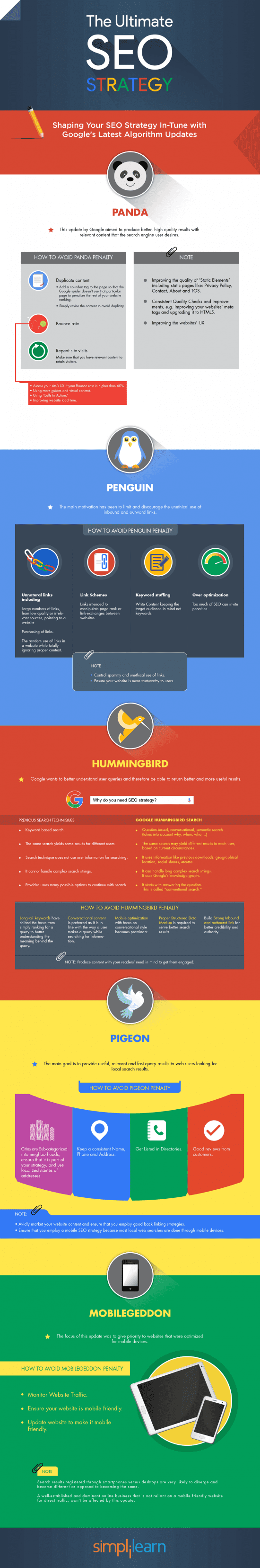 SEO-strategy-infographic
