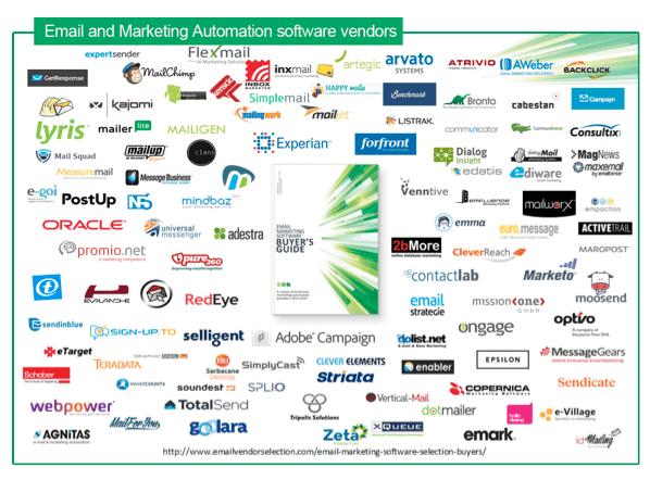 Email Marketing Software Vendors