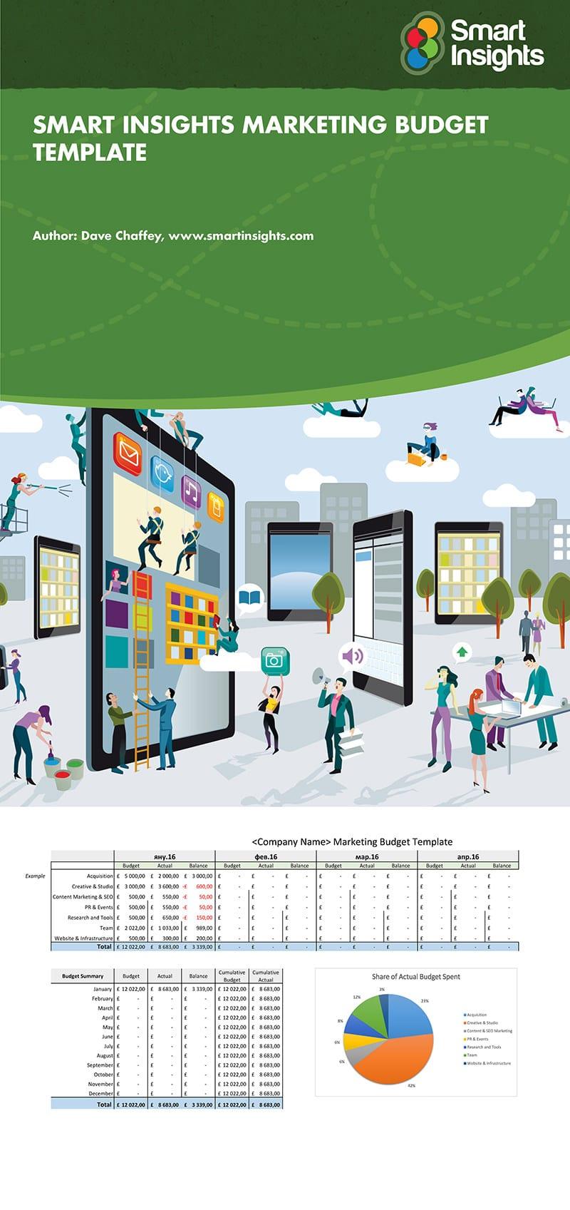 Marketing budget spreadsheet template Smart Insights Digital – Marketing Budget Template