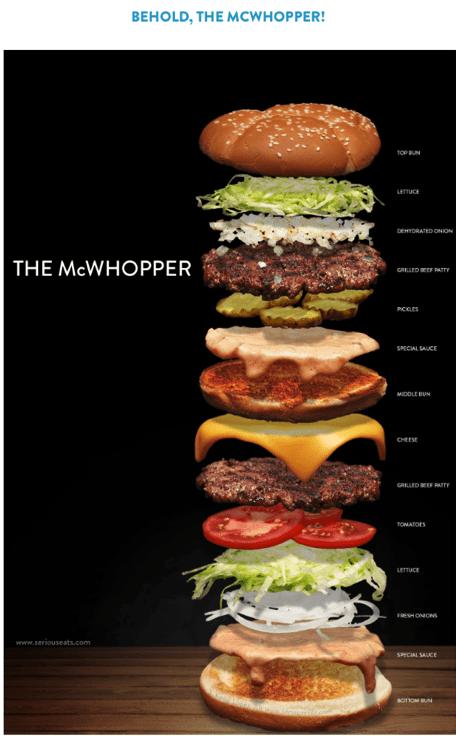 Mc Whopper