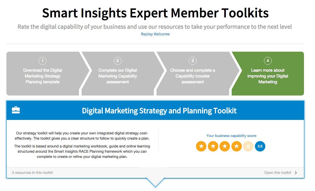 strategy and planning toolkit