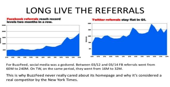 web traffic from social