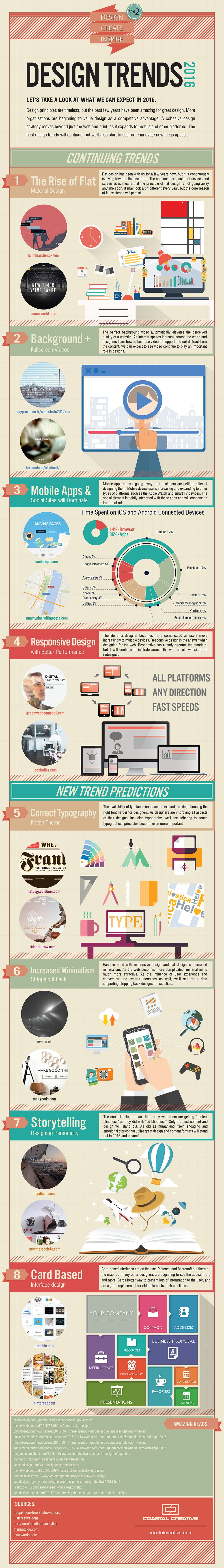 Visual Design Trends