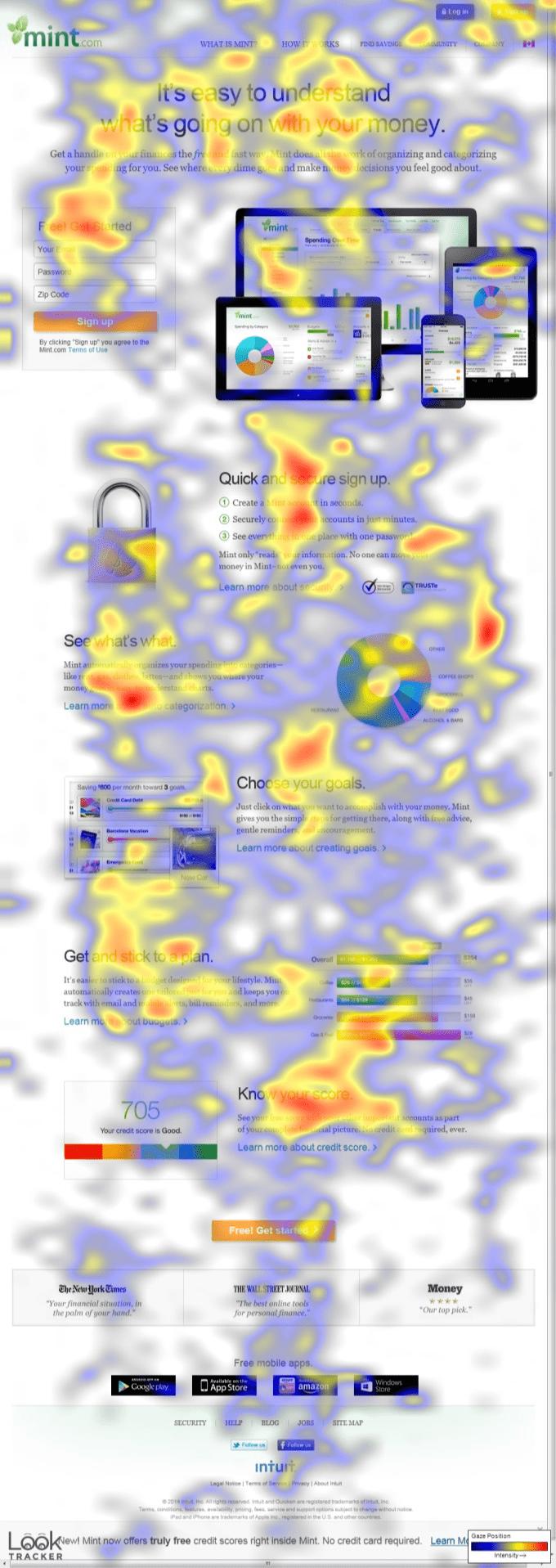 Mint.com-Eye-Tracking-Analysis