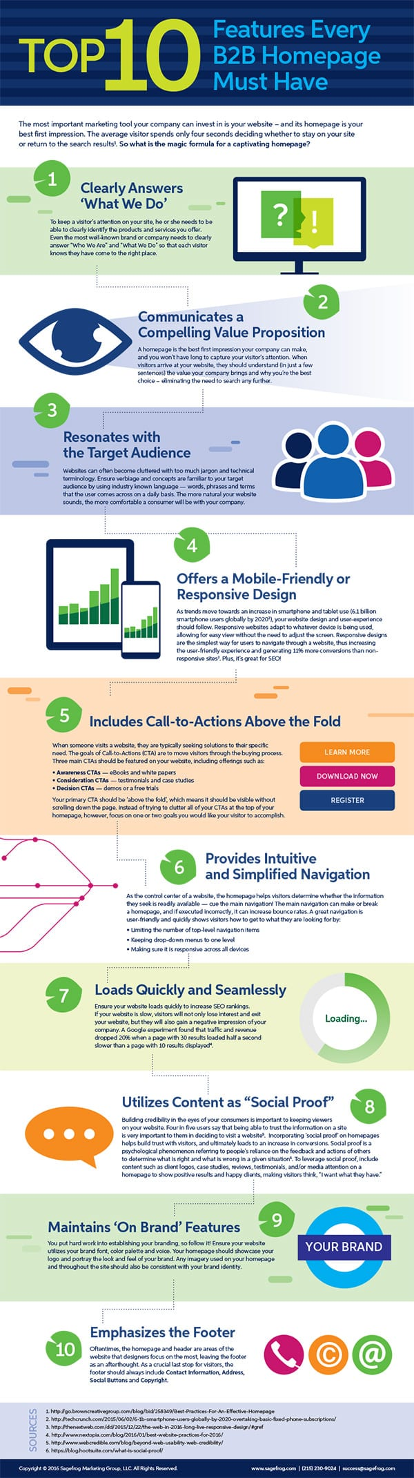 Top 10 Features Every B2B Website Homepage Must Have [Infographic