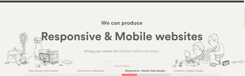 Responsive & mobile websites