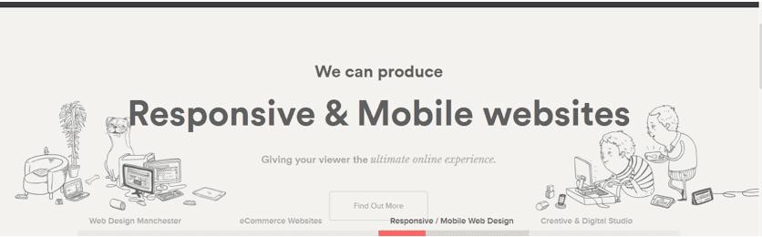 Responsive & mobile websites