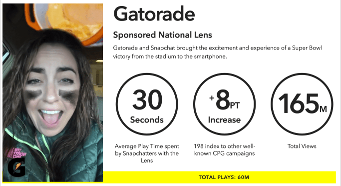 gatorade snapchat lense