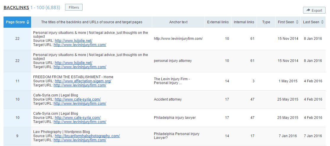 www.levininjuryfirm.com Backlinks report for this domain