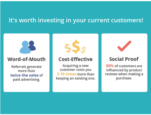 customer loyalty rewards