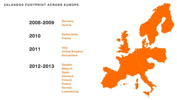 Zalando growth European countries