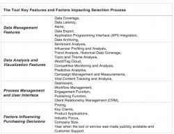 key-factors-for-selecting-social-media-listening-tools