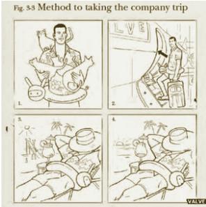 company trip valve