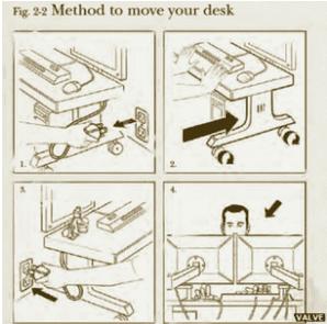 desks move valve