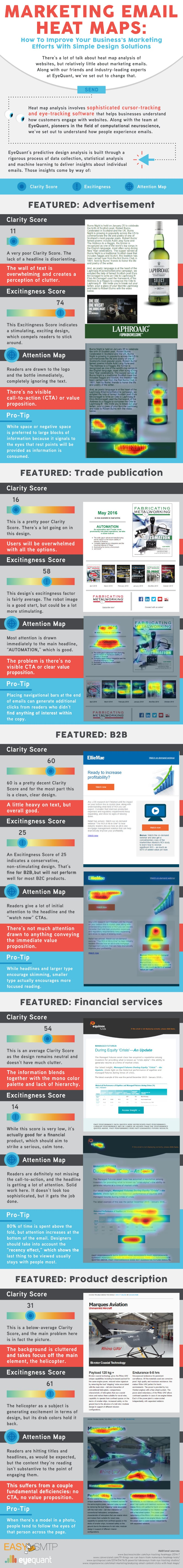 marketing-email-heat-maps-infographic