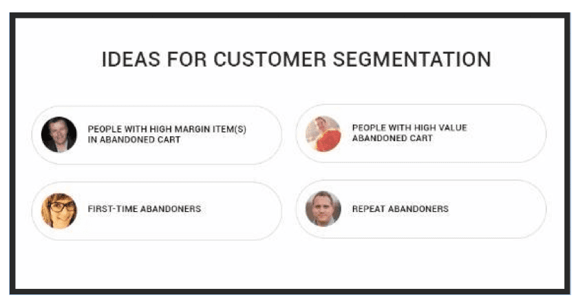 ideas for customer segmentation