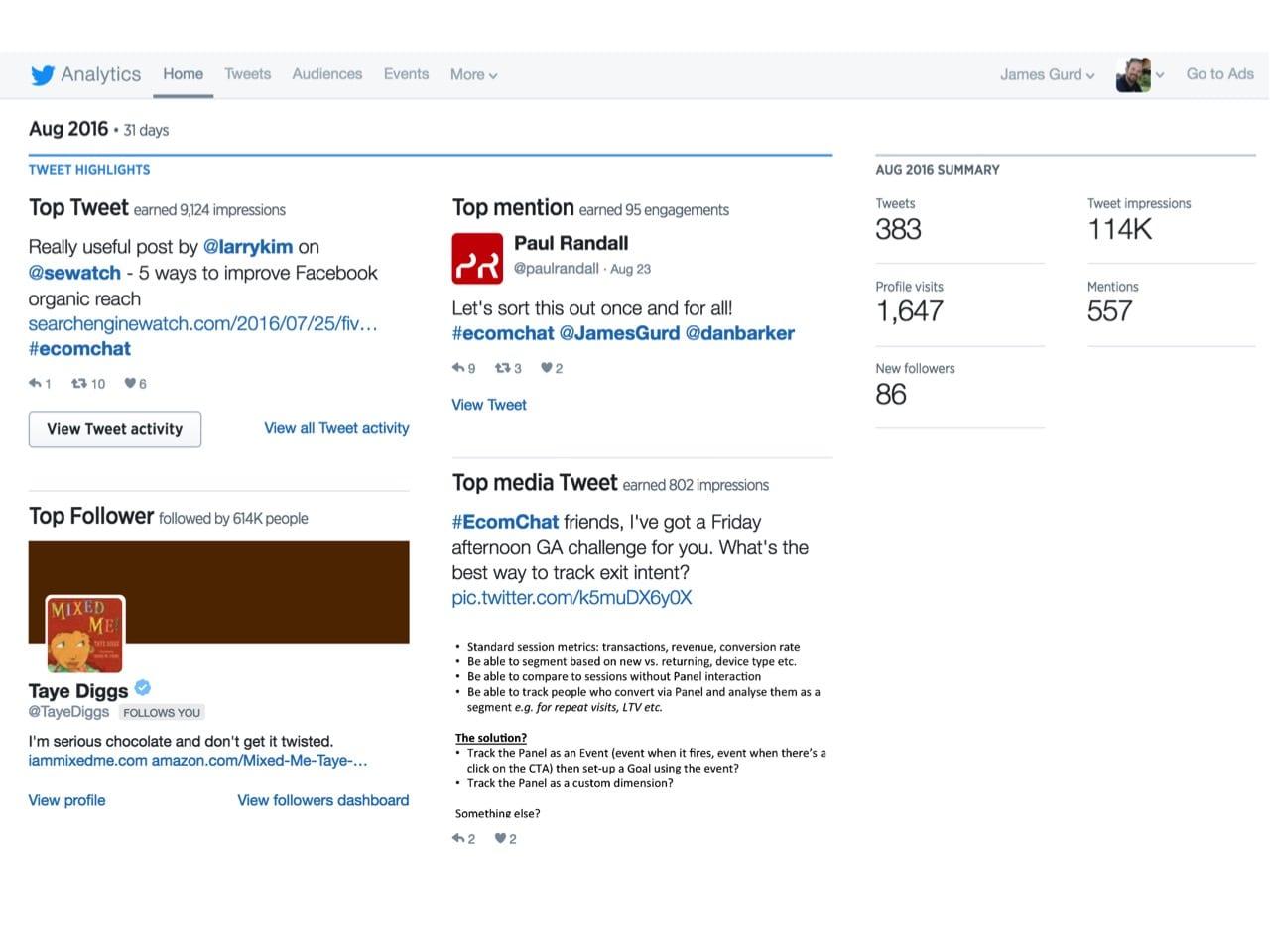 Twitter analytics data