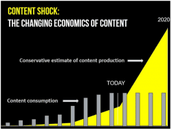 content-shock-2020