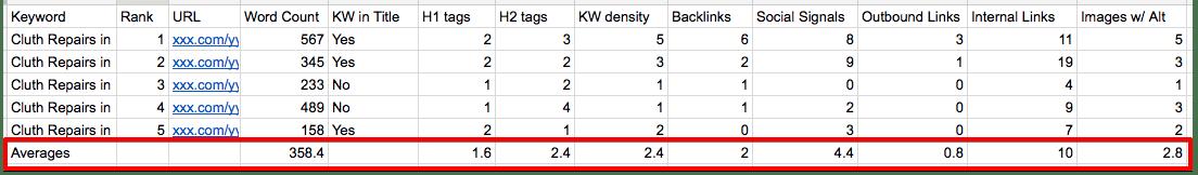 key link building metrics