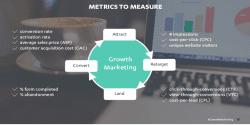 metrics-to-measure