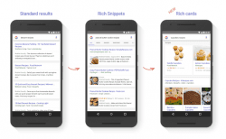 Google announces an expansion of 'rich-cards' to a greater variety of SERPs [@SmartInsights Alert]